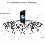 Los modalidades del Mobile Marketing